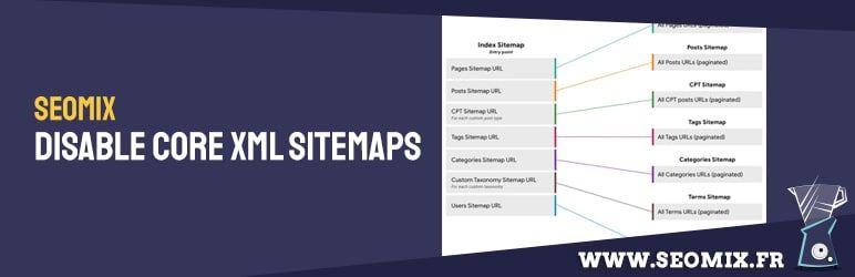 sitemaps wordpress
